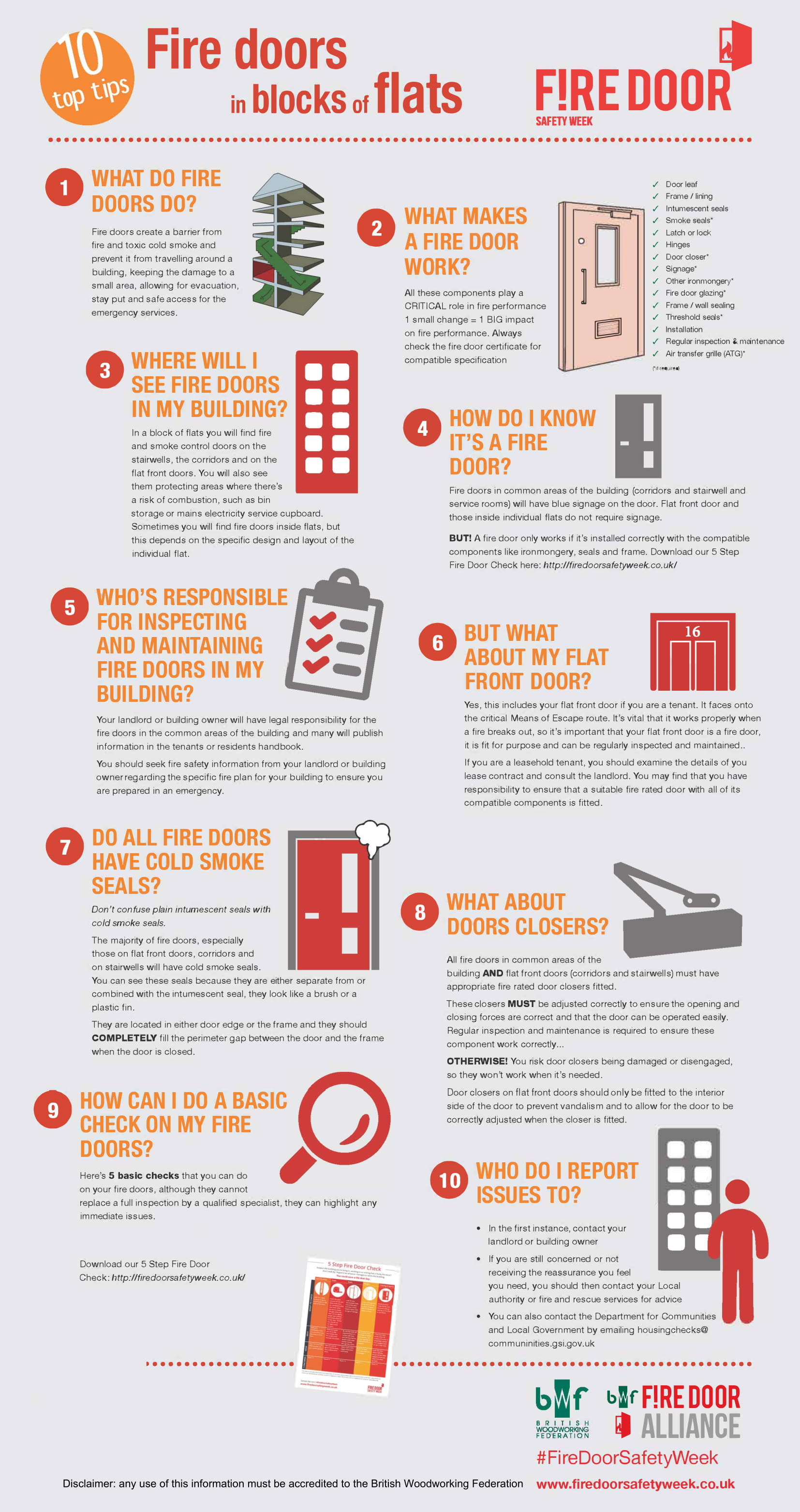 10-top-tips-for-fire-doors-in-flats