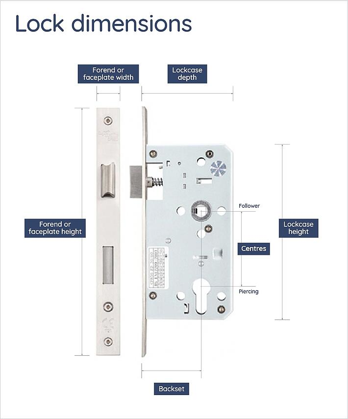 Door lock Dimensions Illustration
