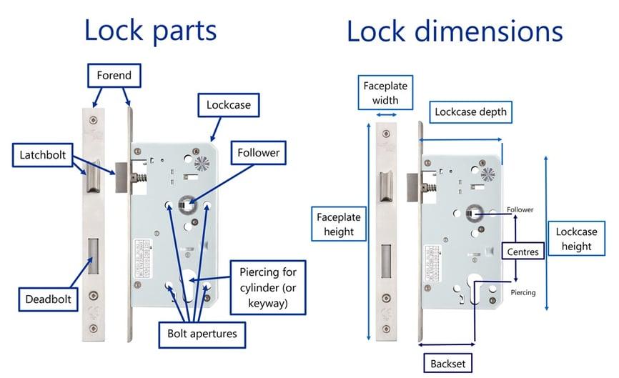 Lock parts&dimensions2