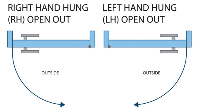 rh-lh-door-open